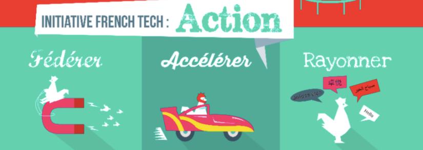 FrenchTech Action